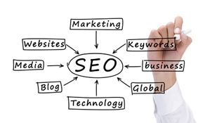 SEO 101: How to use search engine optimization to market your business