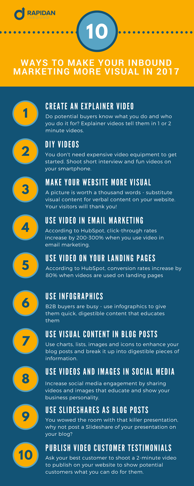 10 Ways To Make Your Inbound Marketing More Visual.png
