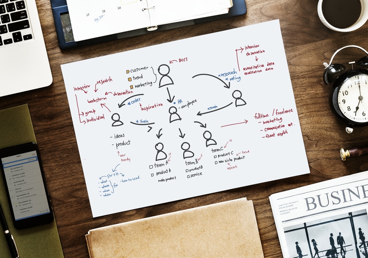 Buyers Tell How To Use Content In Your Business Development Process