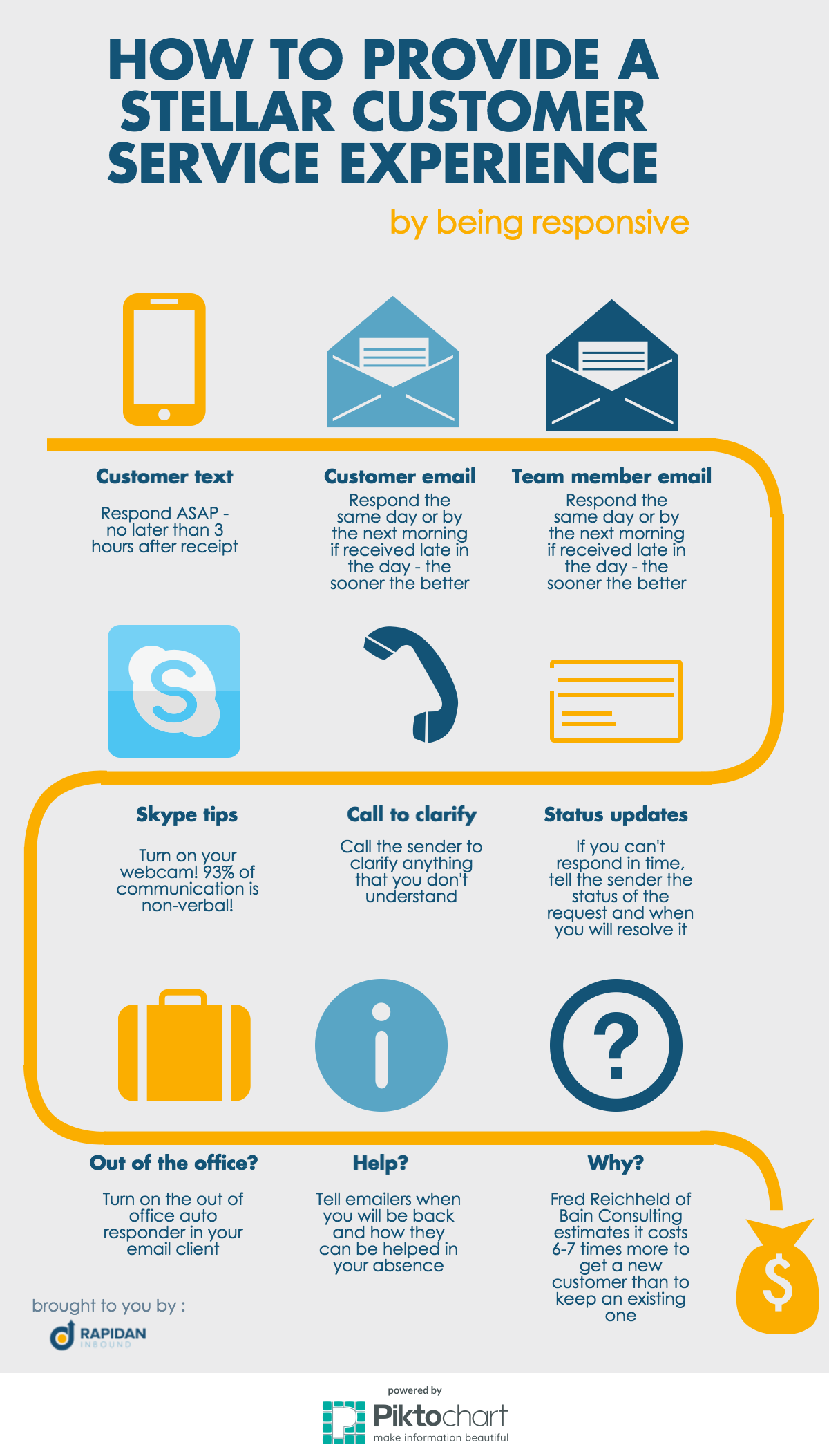 How To Provide A Stellar Customer Service Experience